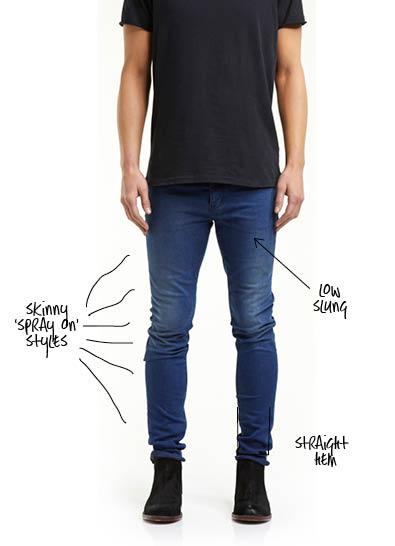 e341a78eaf4 Skinny | Mens Fit Guide | Mens Skinny Jeans | Lee Jeans Australia | Lee  Jeans Australia